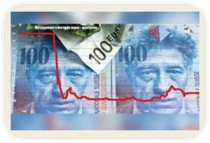 Κλυδωνισμοί με… ρήτρα ελβετικού φράγκου